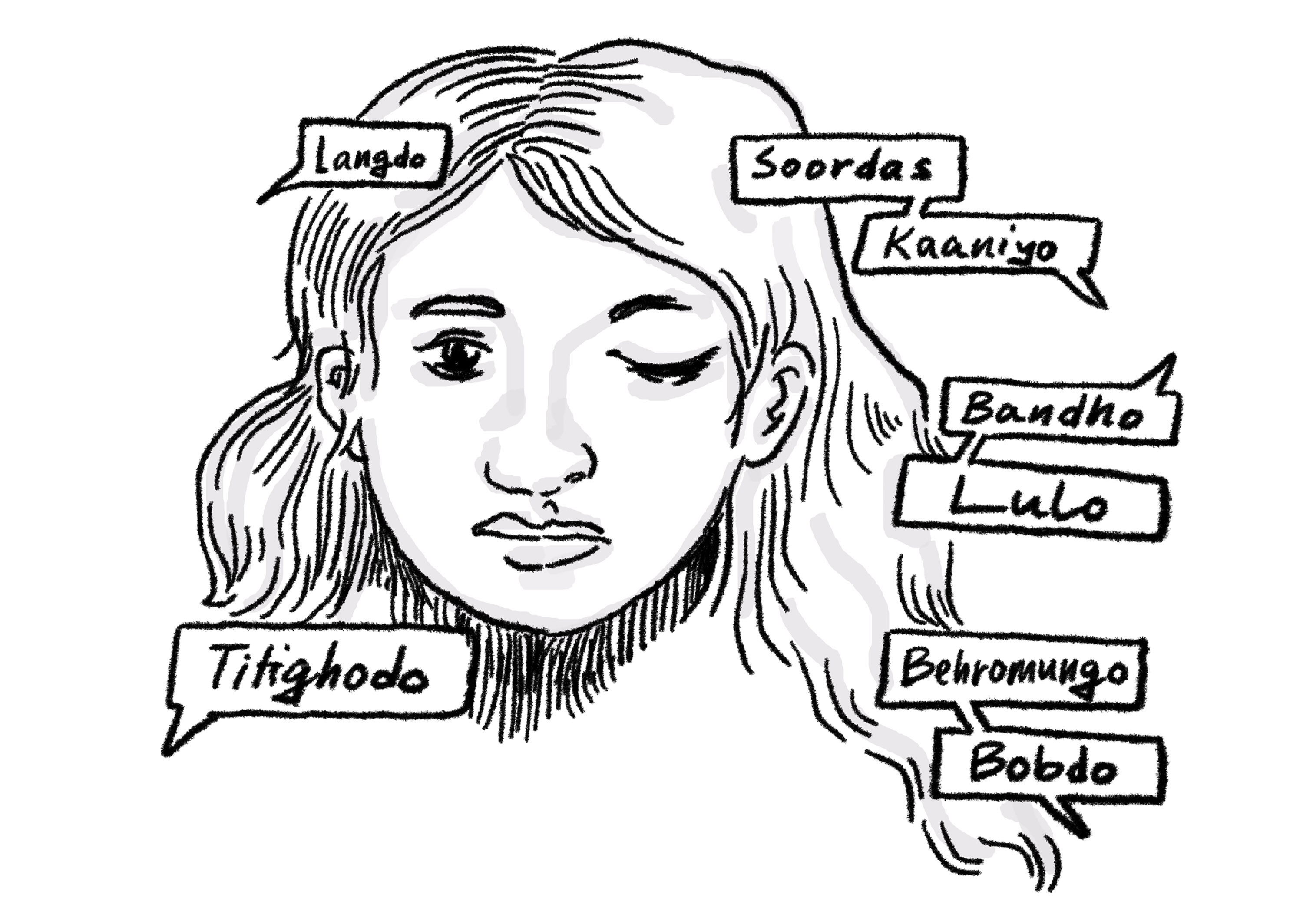 Drawing by Manali Jhinka Roy of the face of a young woman. One eye closed. She is surrounded by pejorative words used to refer to disabled people